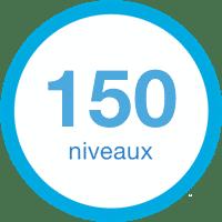 150 niveaux d'intensité ceinture