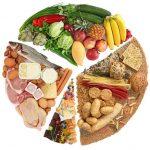 les bon aliments pour le ventre