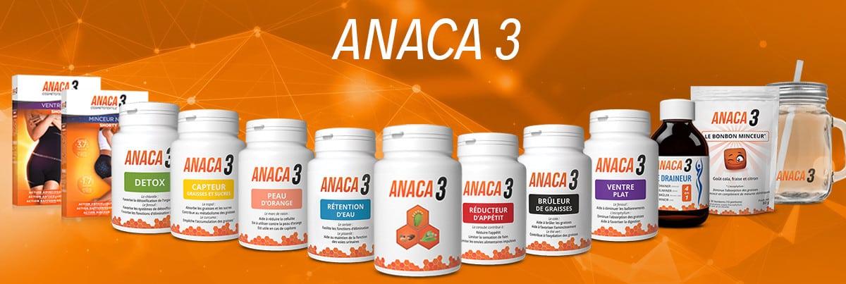 Anaca3 - Notre Avis & Verdict Après 3 mois d'essai ...