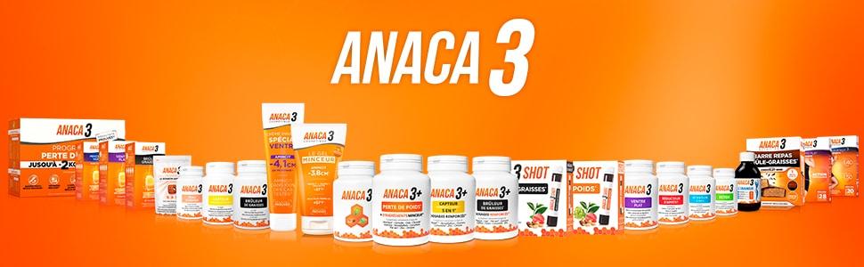 Gamme Anaca3 produits minceurs